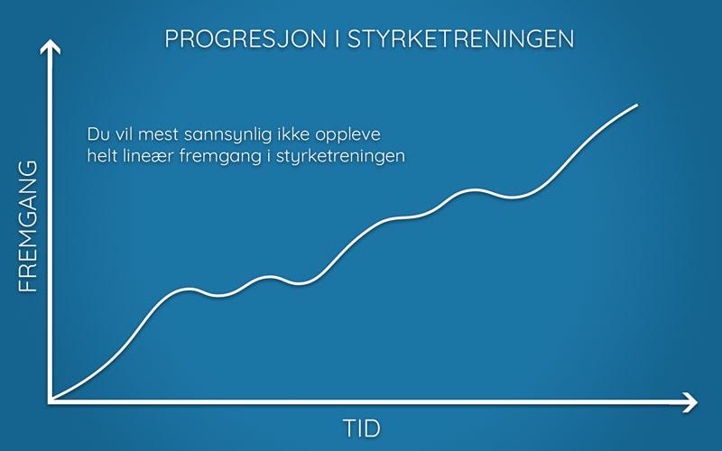 Illustrasjon til artikkel om progresjon i styrketrening
